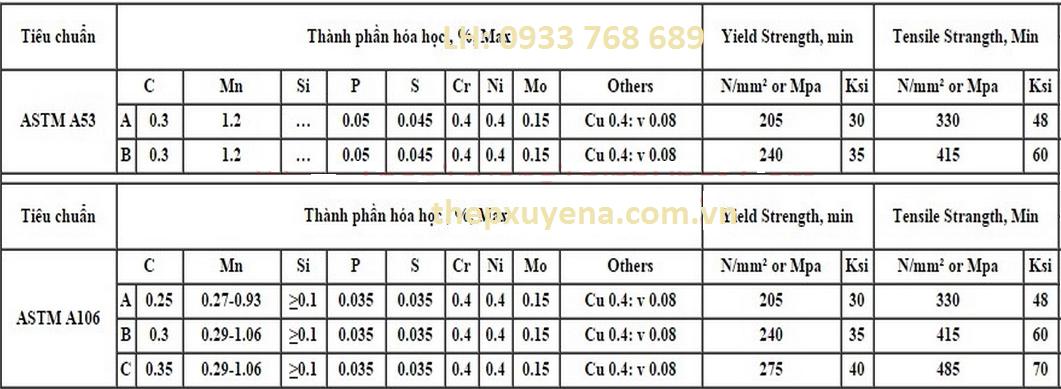 http://thepxuyena.com.vn/San-pham/ONG-THEP-DUC-PHI-141-TIEU-CHUAN-ASTM-A106-A53-API5L-ad922.html